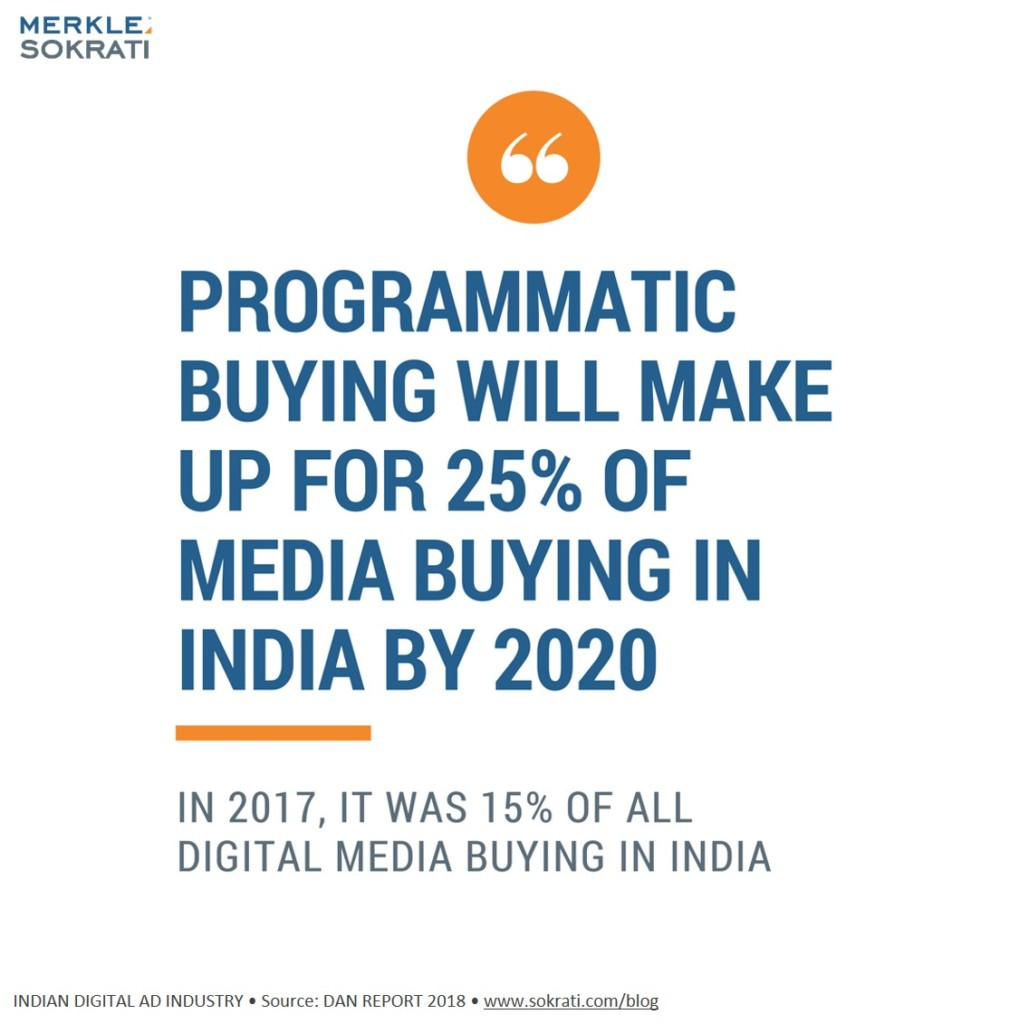 7-stats-india-digital-advertising-2018-programmatic-media
