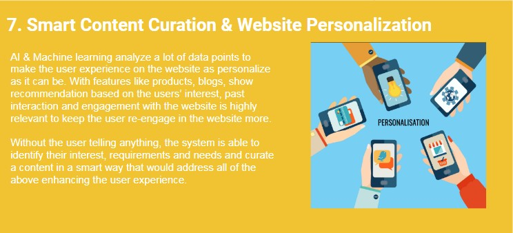 9-7-AI-trends-marketers-2018-content-curation
