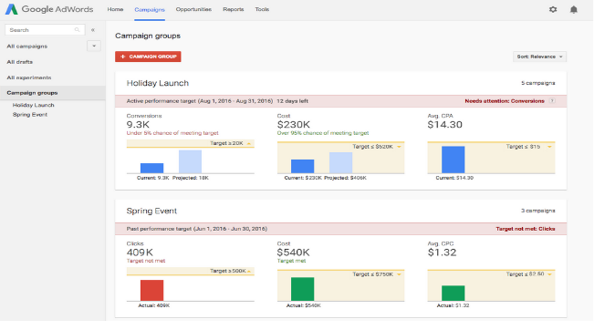campaign-groups-adwords