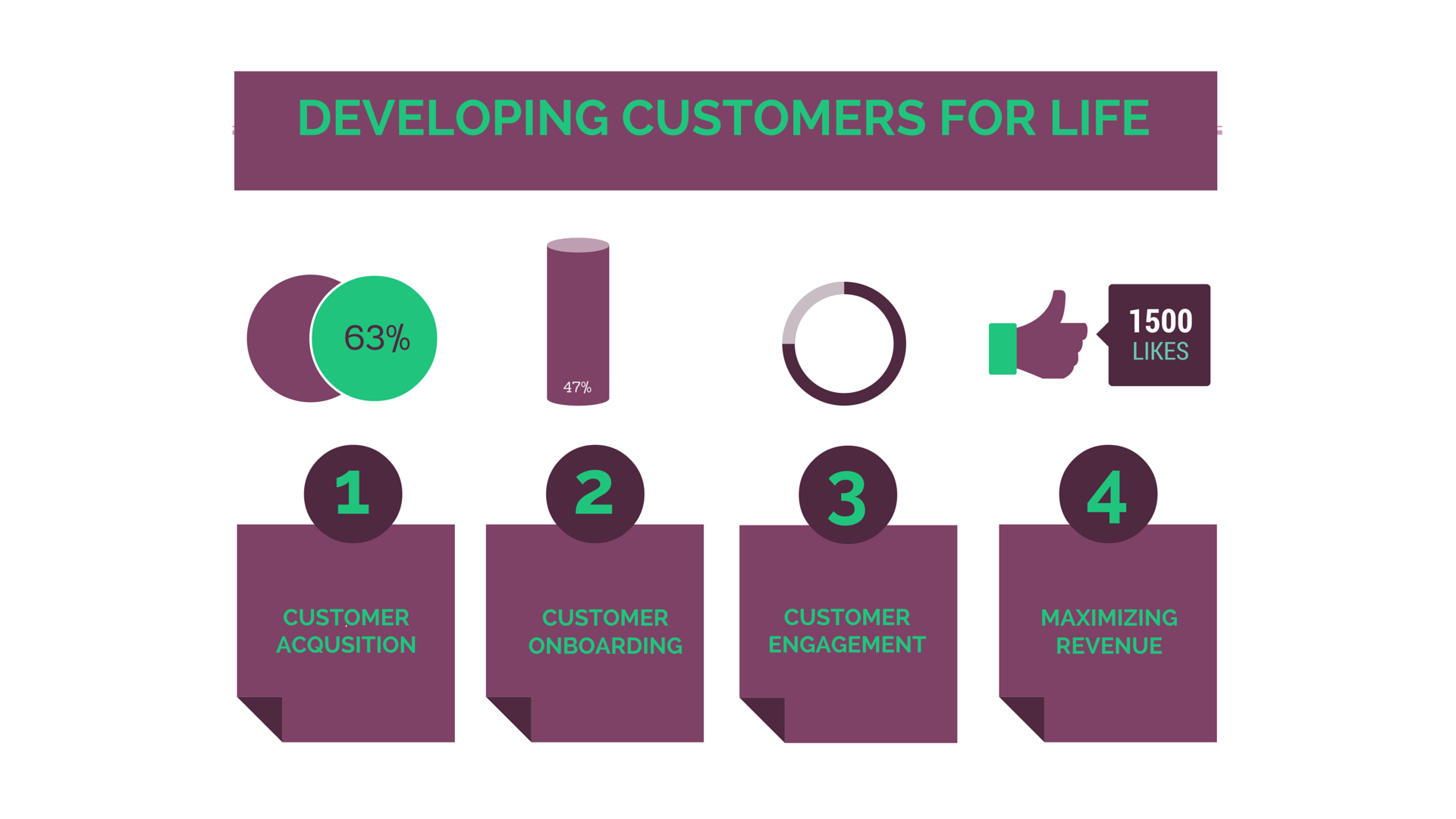 DEVELOPING-CUSTOMERS-FOR-LIFE-1